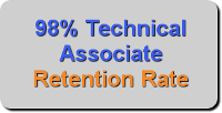 website-associate-rate