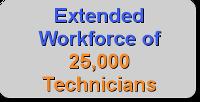 website-workforce