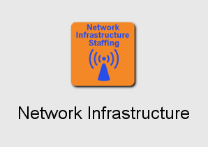 Network Infrastructure Staffing